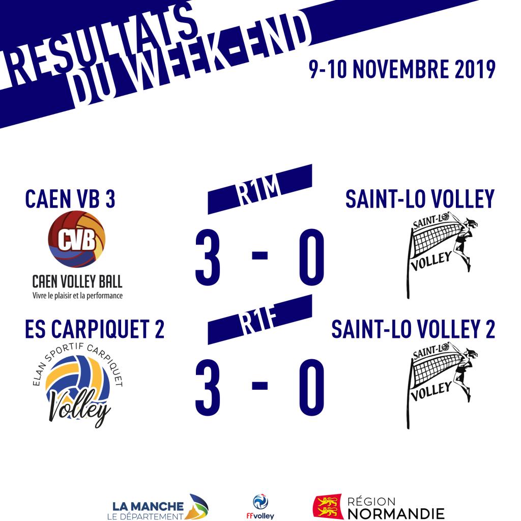 Résultats du 9-10 novembre 2019
